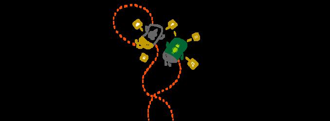 Mobile Development Charakter